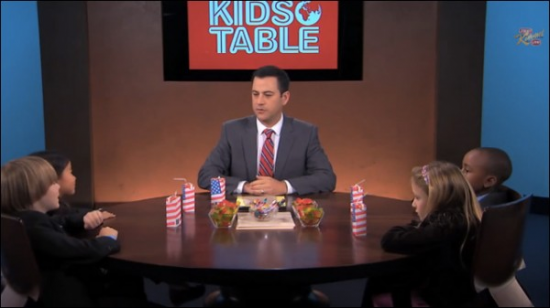 """Jimmy Kimmel Live"" regularly features a segment in which the host elicits funny comments from kids."