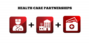 New partnerships between doctors, hospitals/nursing homes, health plans, and more are being created to ensure the health of a population.