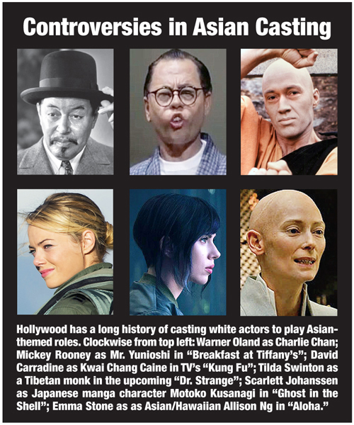 Asian casting sidebar web